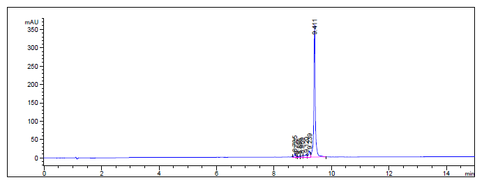 analysis 42 mer oligo anion exchange hplc